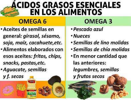 acidos-grasos-esenciales-alimentos-omega
